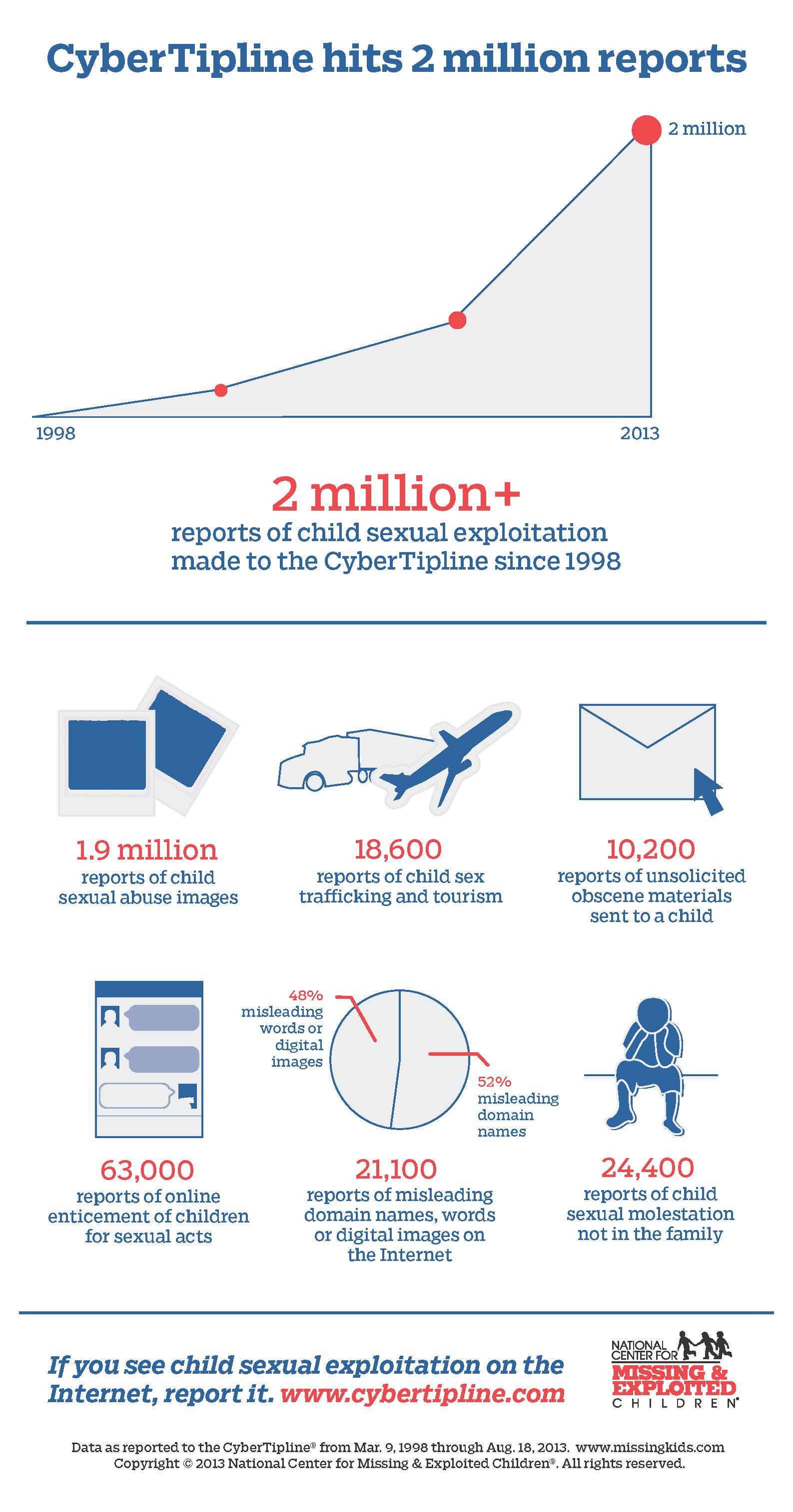 CT_Infographic